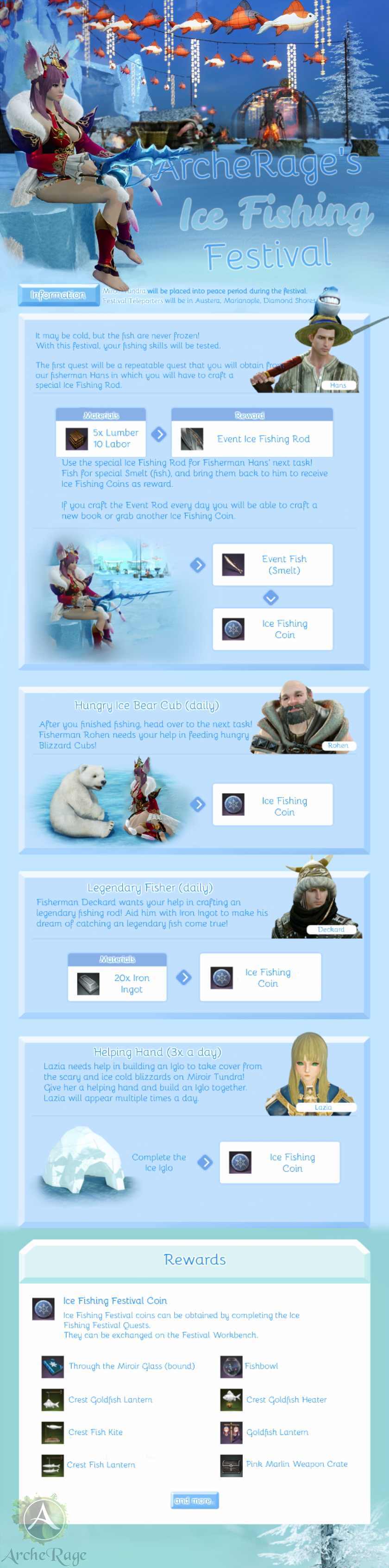 iceguideFIN.png